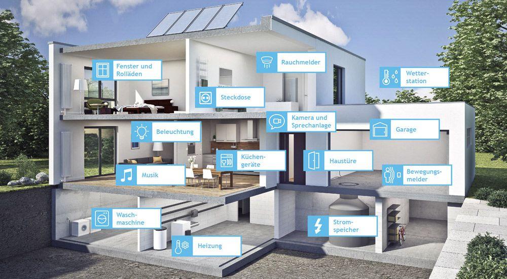 Wir Sind Ein Zuverlässiger Partner Für Planer Und Architekten